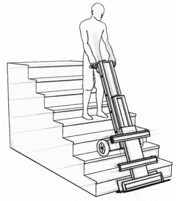 Stair Climber Training Service From Specialist Lifting Solutions